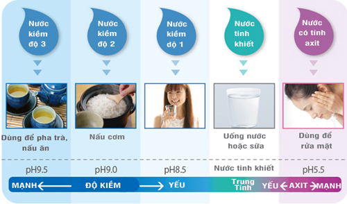 May Loc Nuoc Cleansui Alkaline Eu301 Info 2